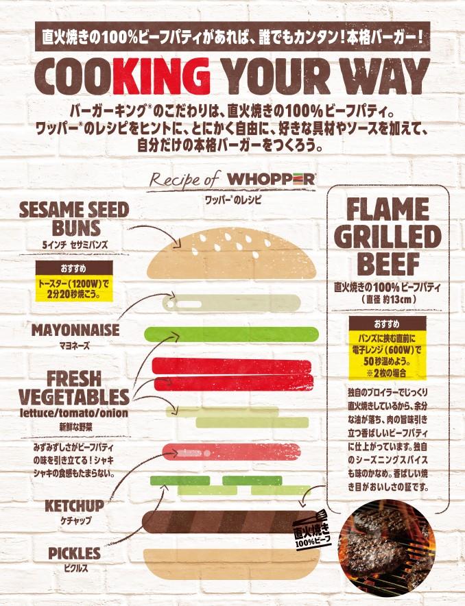 ערכת Cooking Burger @Home